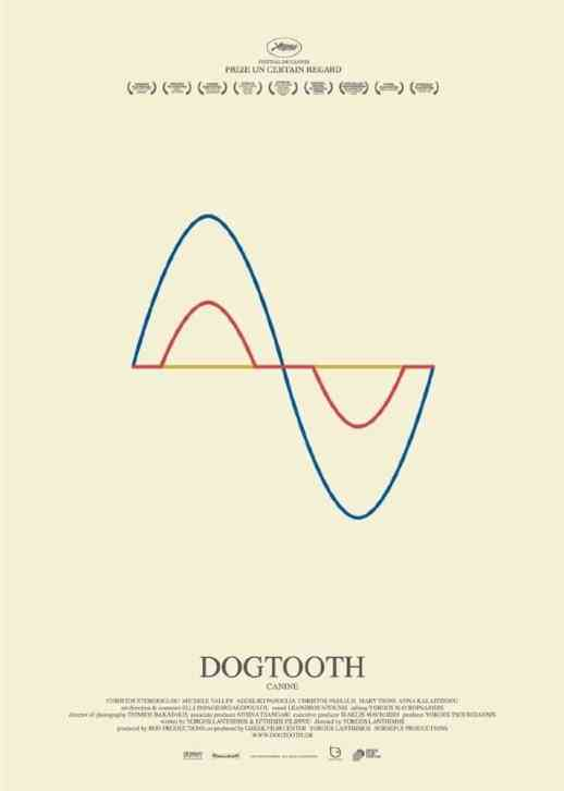 The dogtooth poster