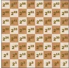 El ajedrez ayuda al razonamiento lógico matematico