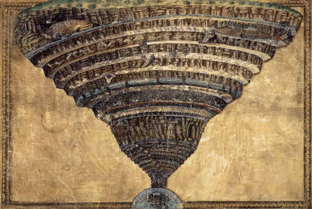 Niveles del infierno de Dante