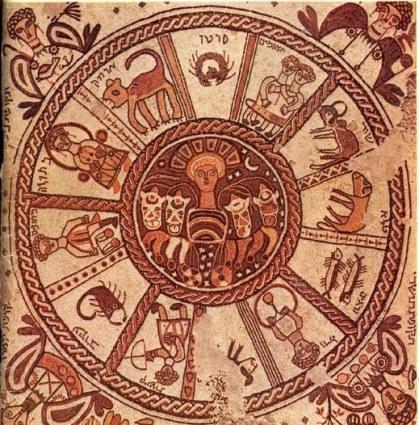 Las cuatro figuras de las esquinas representan los cuatro hitos del año