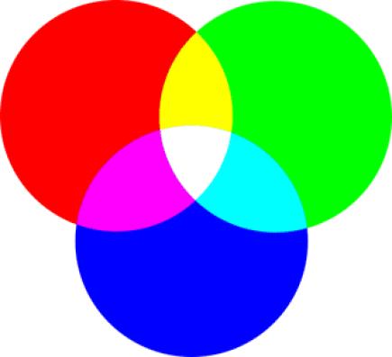 Colores básicos
