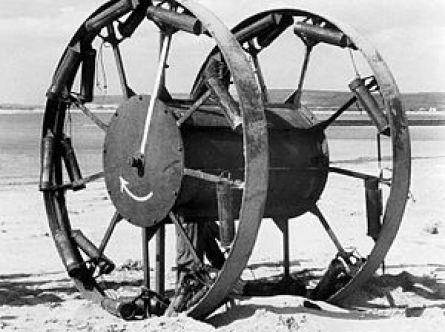 Pajandrum rueda giratoria