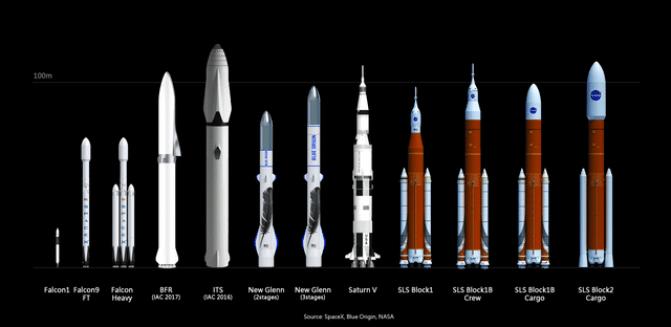 tamaño del cohete