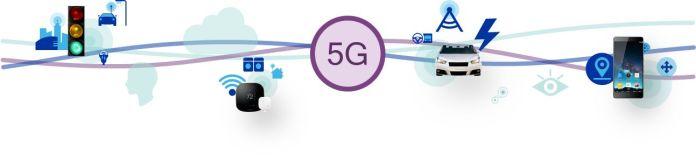 velocidades 5G el futuro