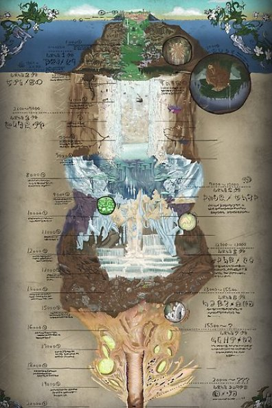 mapa del abismo made in abyss