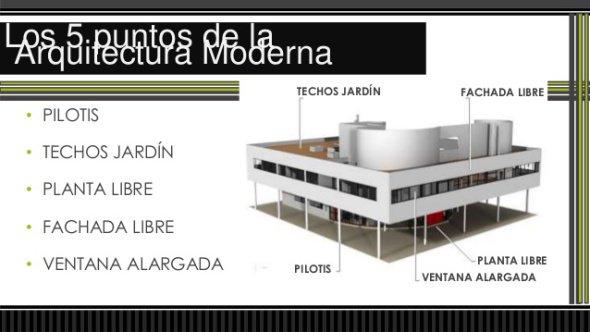 5 puntos arquitectura moderna