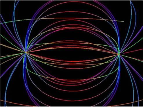 esquema dipolo eléctrico