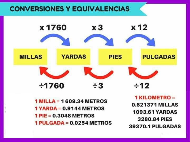 TABLA DE EQUIVALENCIA sau vs smd2