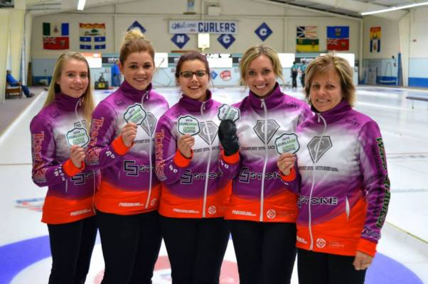 Team Streifel - Procurling Wear