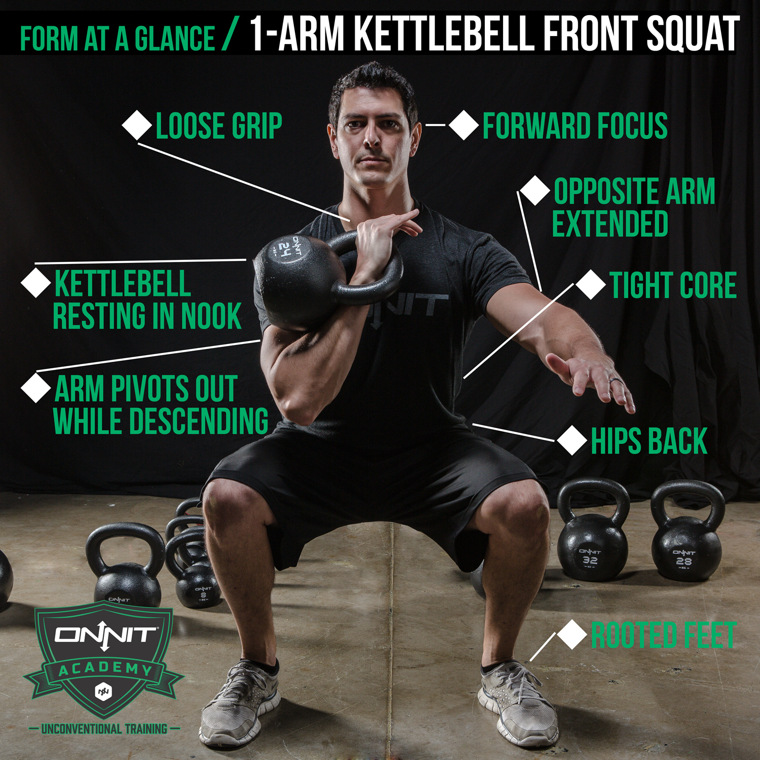 Form at a Glance 1Hand Kettlebell Front Squat  Onnit