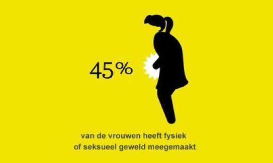Geweld tegen vrouwen: feiten en cijfers | Geweld tegen vrouwen