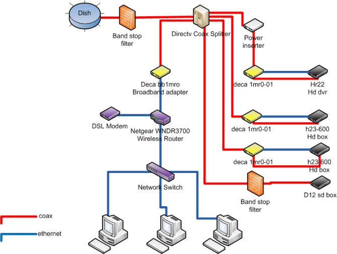 diagram directv genie hr34 wiring diagram full version hd