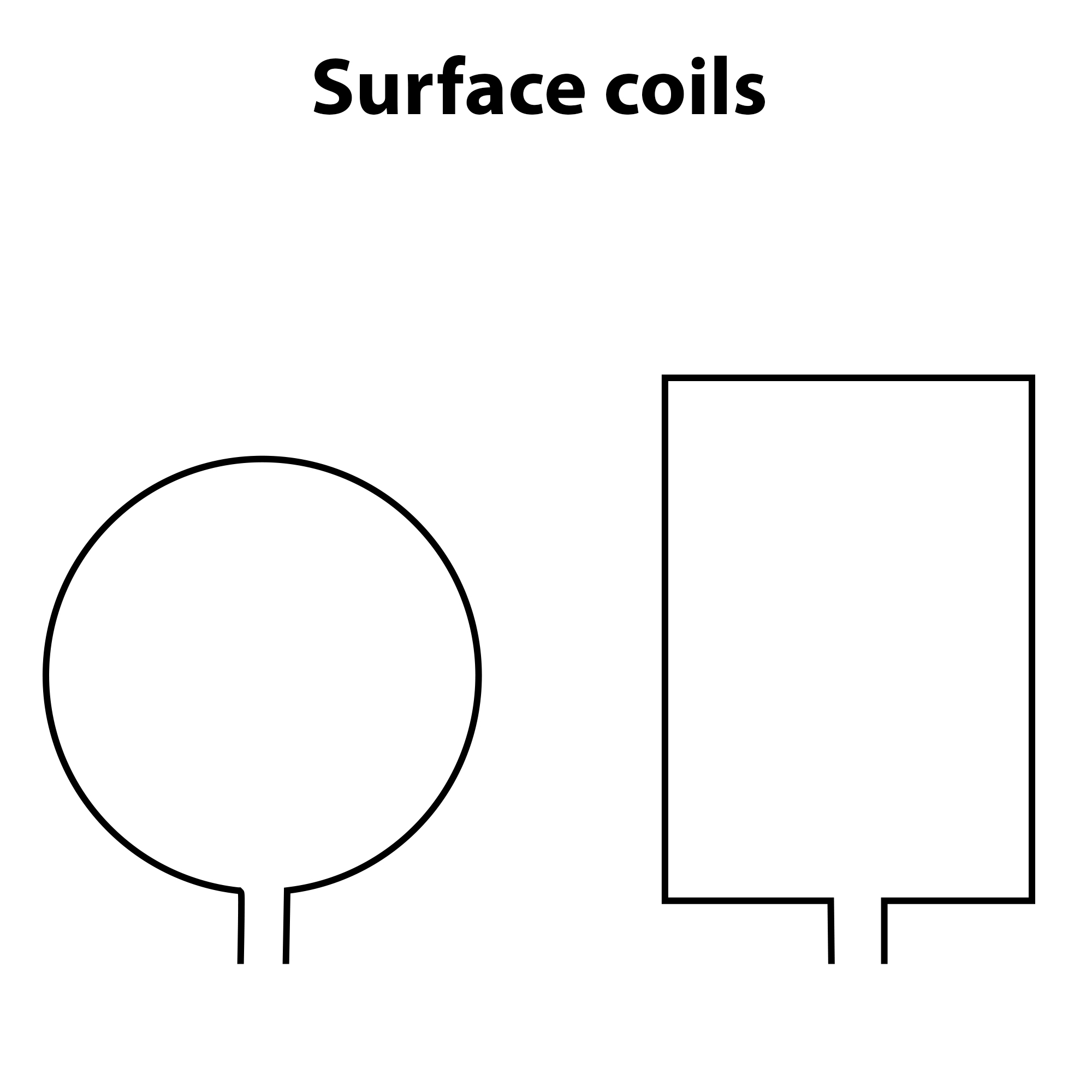 Mri Physics Diagrams