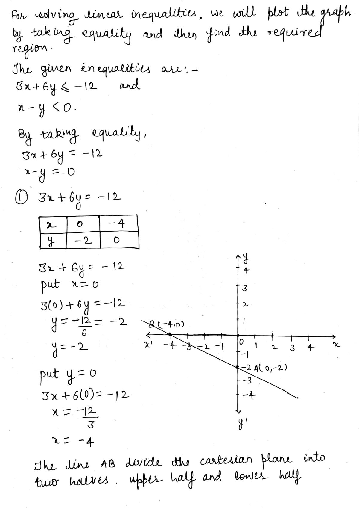 Answered Systems Of Linear Inequalities 3x 6y