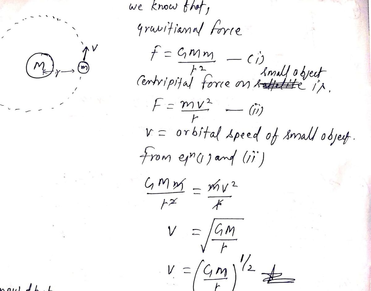 Answered Starting From Newton S Law Of Universal