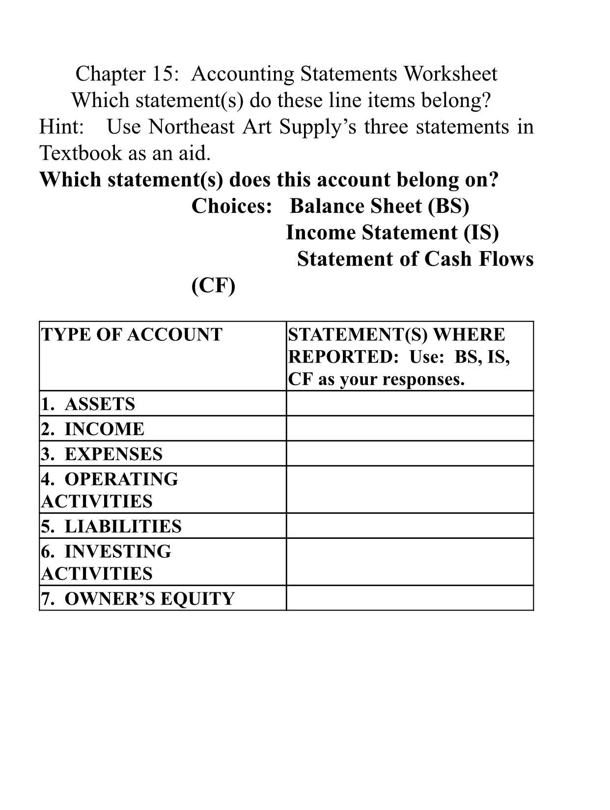 Answered Chapter 15 Accounting Statements