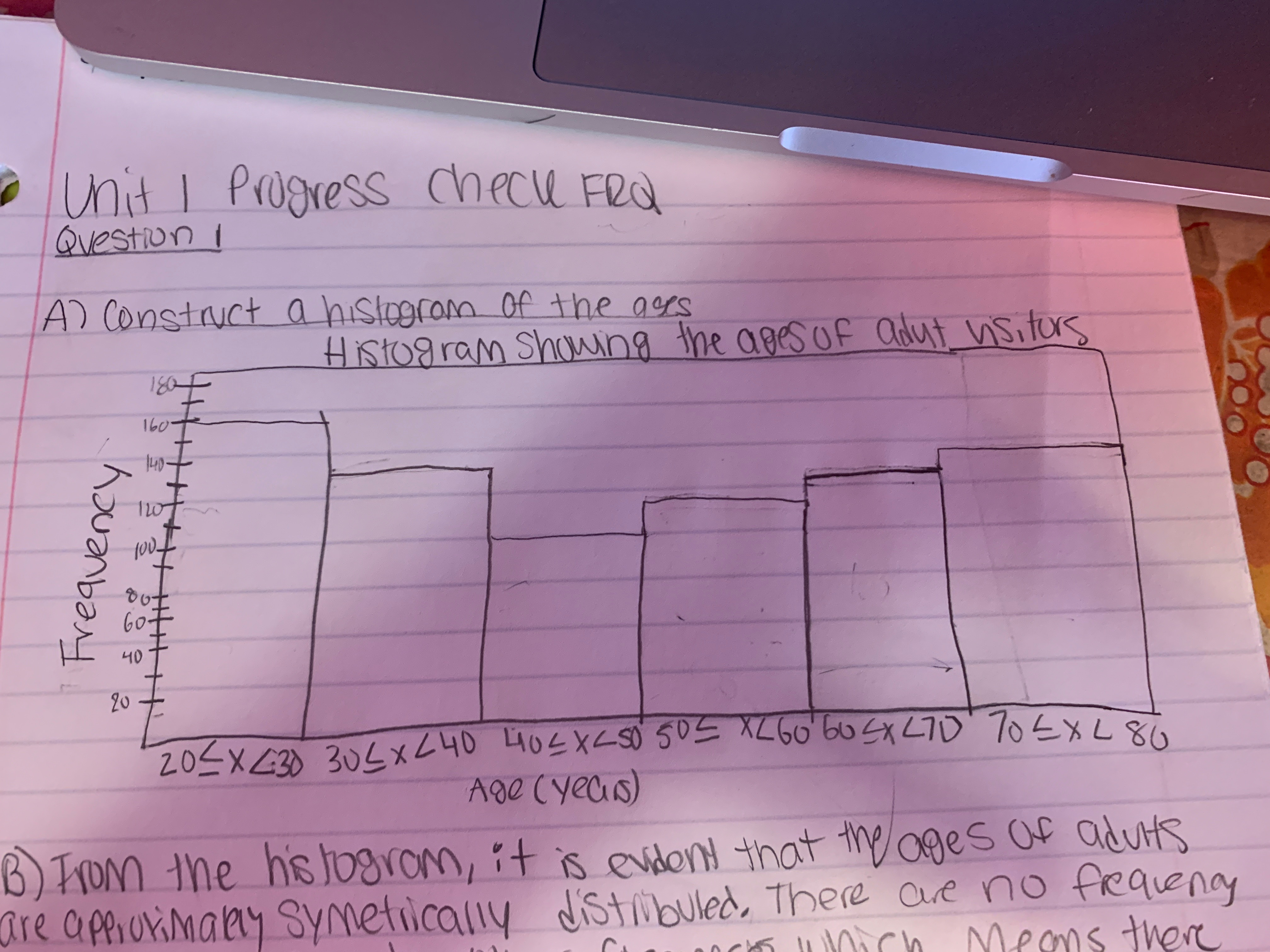 Answered Does The Histogram Provide Convincing