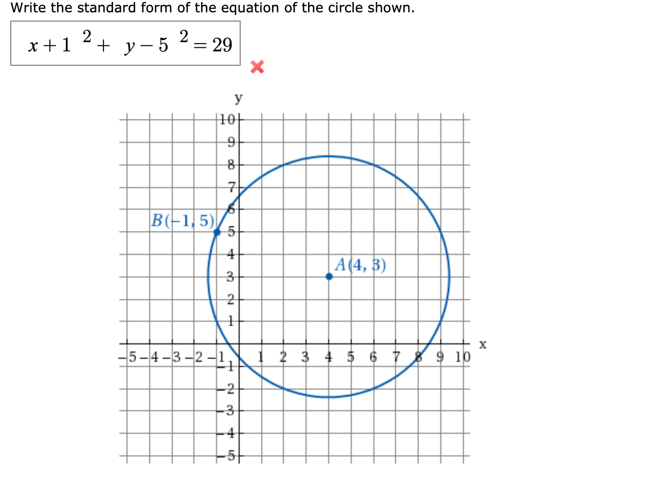 Answered Write The Standard Form Of The Equation