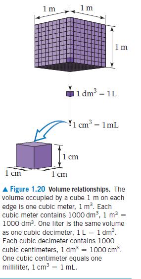 1 Liter = Dm3 : liter, Answered:, Cm…, Bartleby