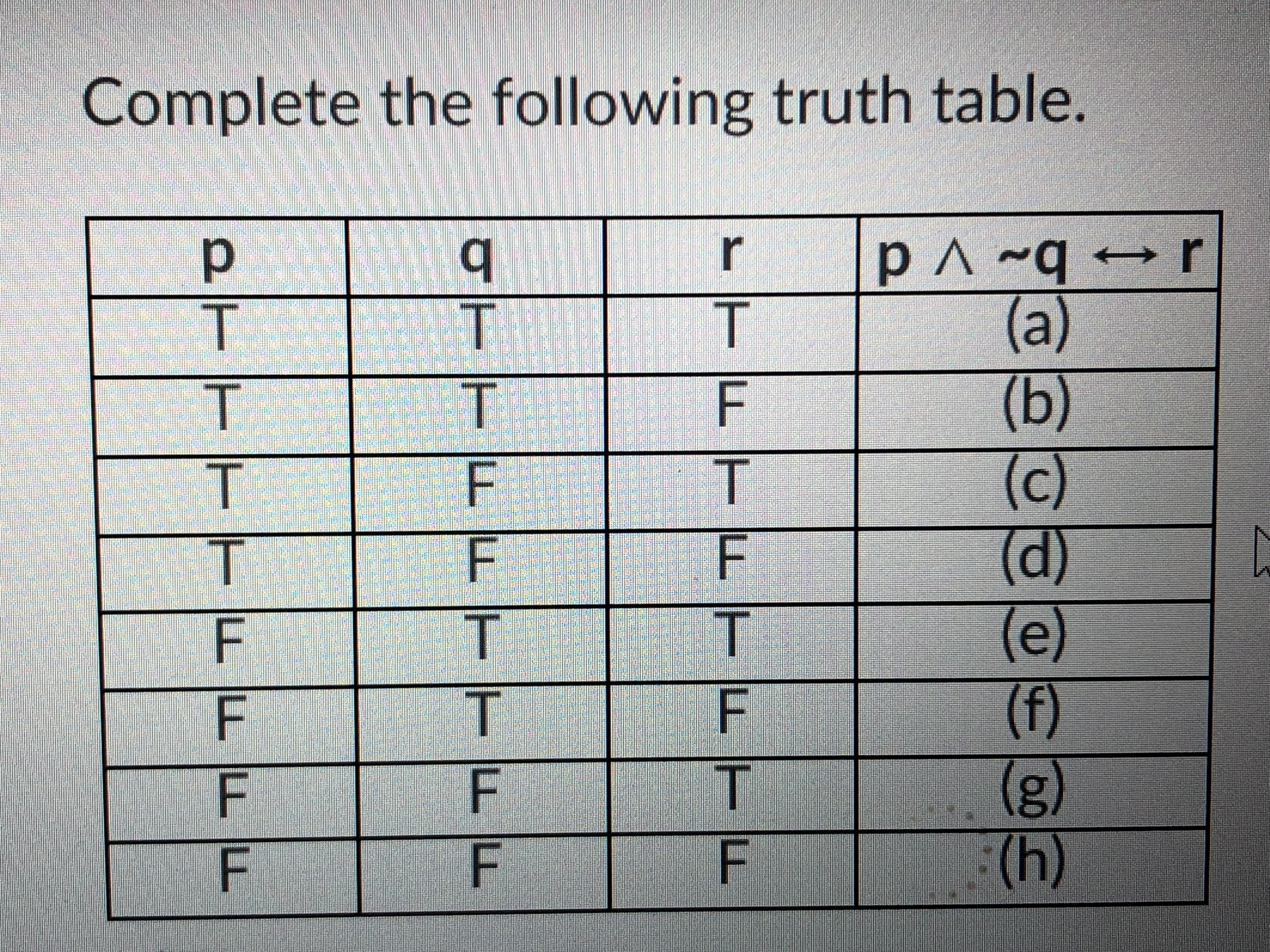 Answered Complete The Following Truth Table F