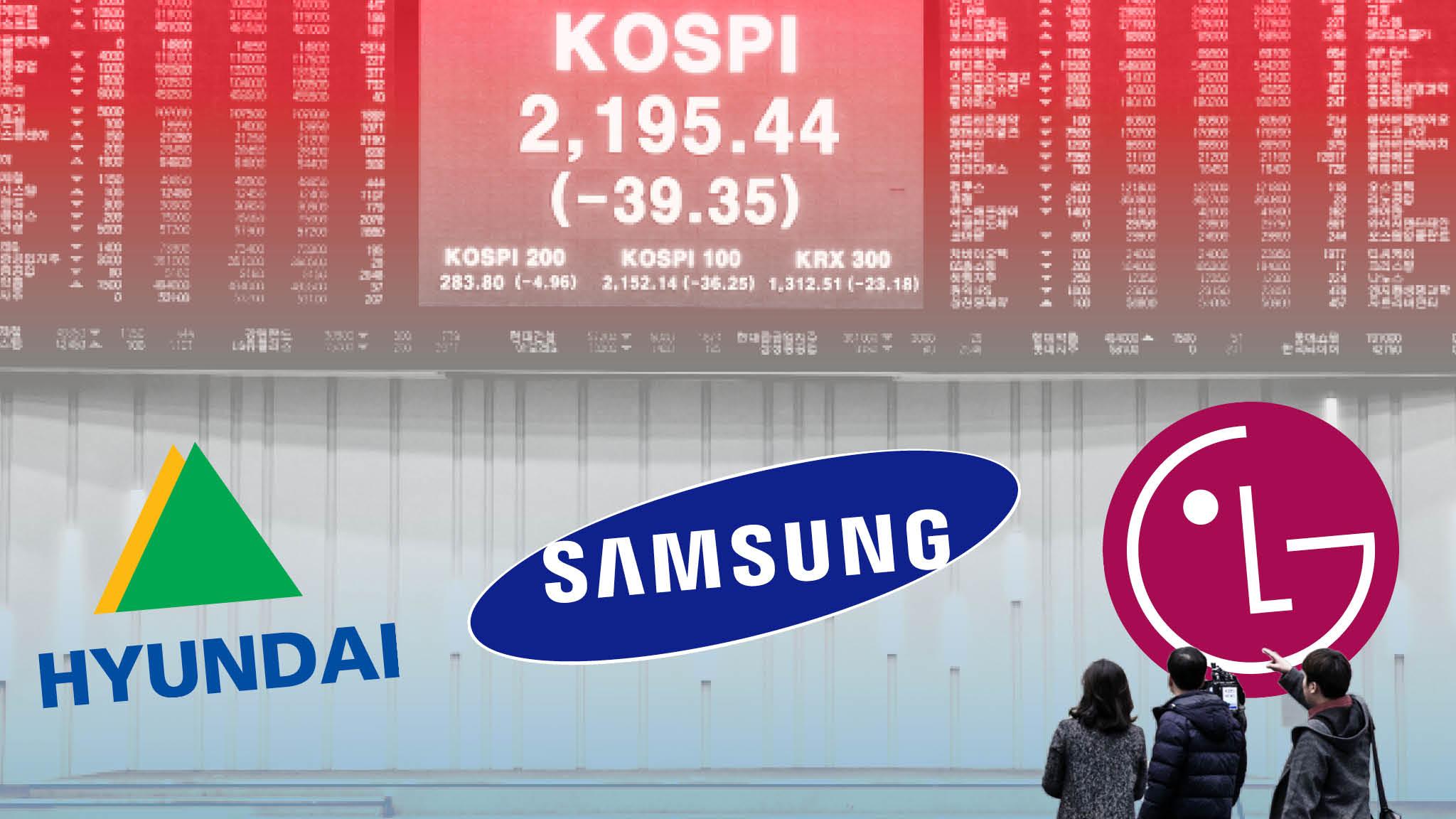韓國股市權值股懶人包 韓國股票指標個股介紹整理 上4 大韓航空,三星電子,現代汽車 – 東南亞投資報告