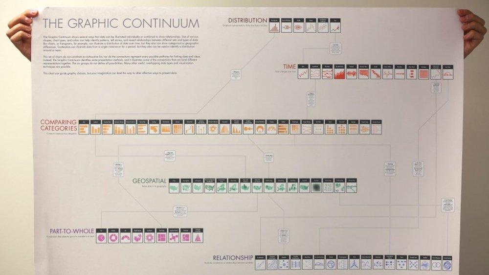 medium resolution of simple techniques for bridging the graphics language gap