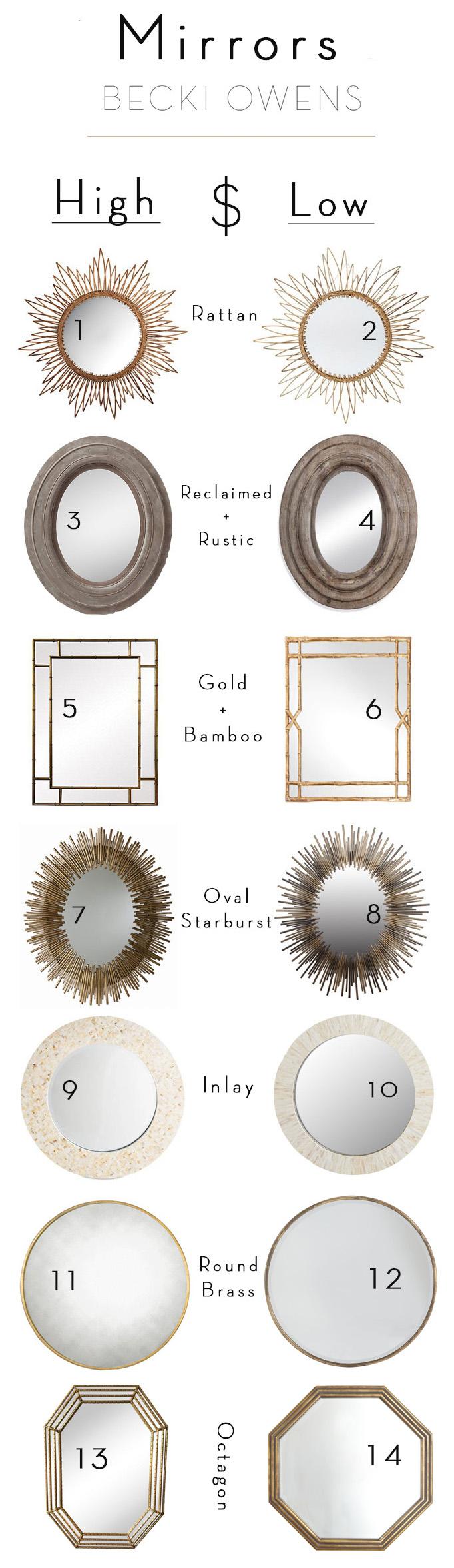 splurge and save mirrors becki owens