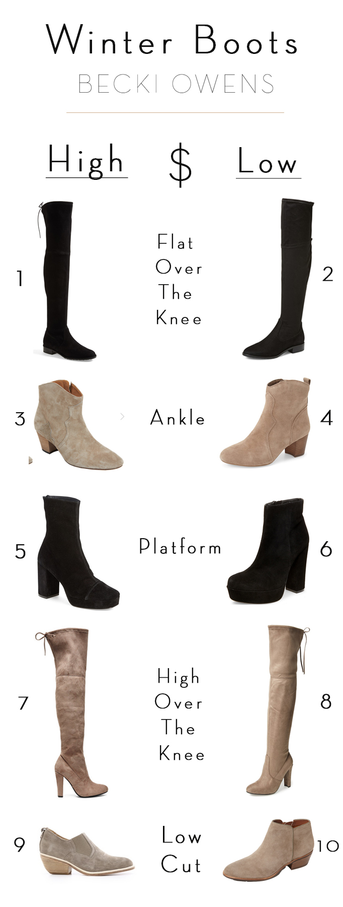 Splurge and Save Winter Boots