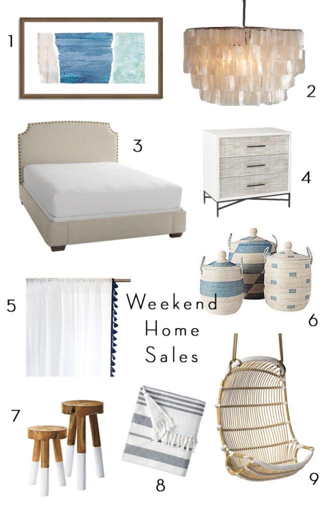 Weekend Home Sales