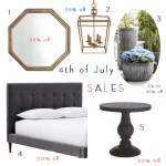 Best of Fourth of July Sales