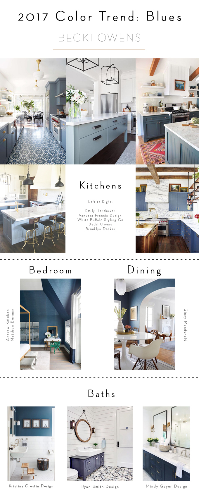 2017 color trend Blues New Colors of