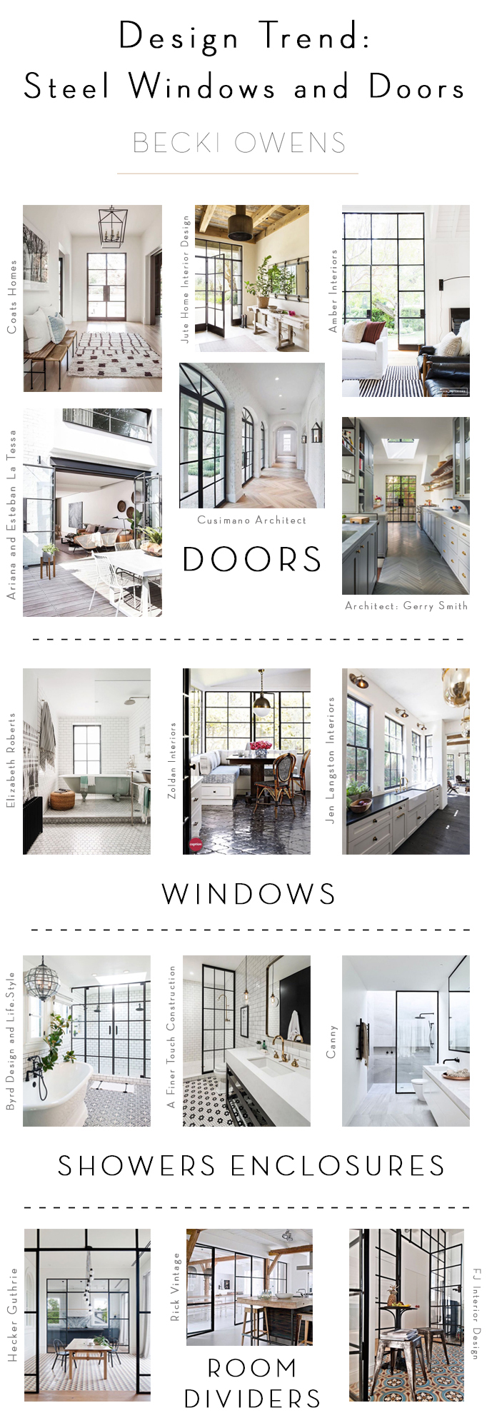 design trend steel windows and door