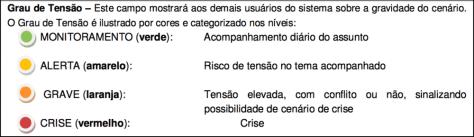 Graus-de-tensao1