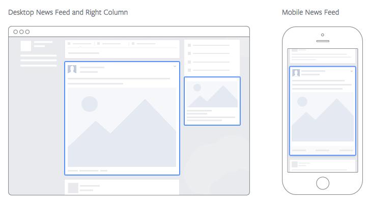 Facebook Ads, uma nova opção para o Marketing Digital