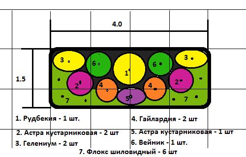план цветника