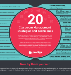 36 Cutting-Edge Teaching Strategies \u0026 Techniques for 2021 Learning    Prodigy Education [ 3437 x 6250 Pixel ]