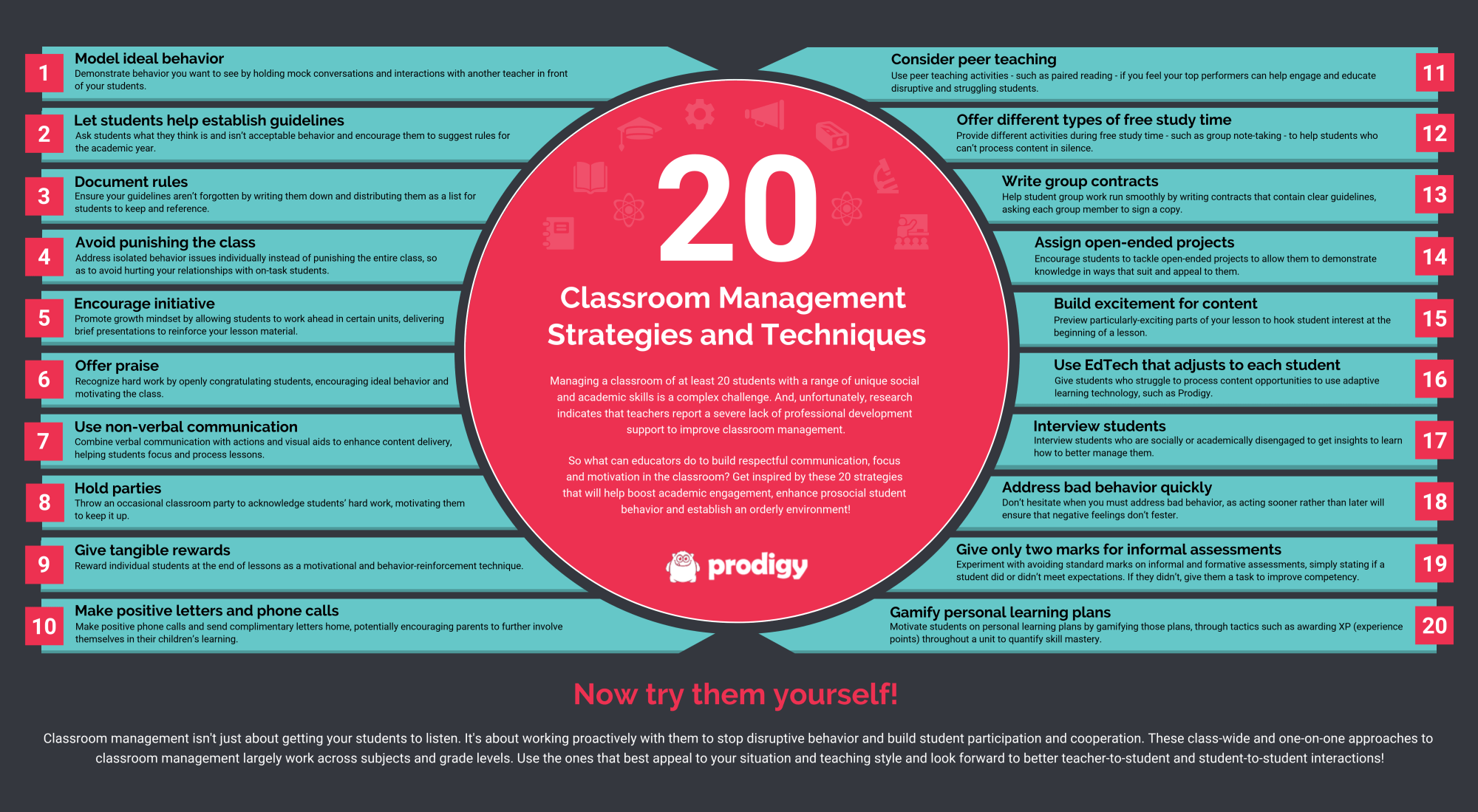hight resolution of 36 Cutting-Edge Teaching Strategies \u0026 Techniques for 2021 Learning    Prodigy Education