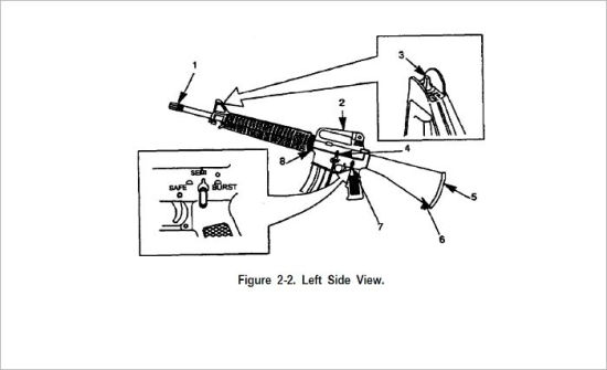 OPERATOR'S MANUAL FOR RIFLE, 5.66 MM, M16A2 W/E, RIFLE, 5