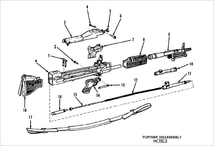 Technical Manual FOR MACHINE GUN, 7.62-MM, M60 W/E, MOUNT