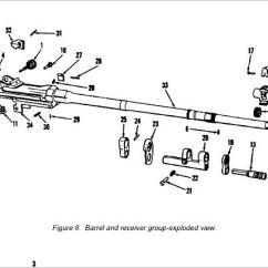 M16 Exploded Diagram Clinical Workflow Examples Install M14 Www Mauriciolemus Com Maintenance Manual Rifle 7 62 Mm W E M14a1 Rh Barnesandnoble Winchester 94 View