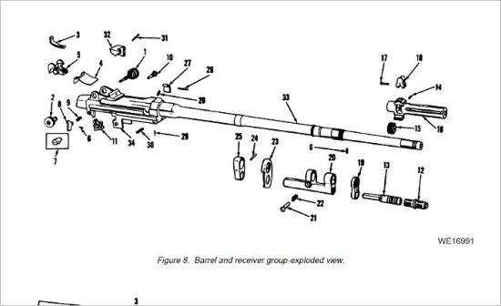 MAINTENANCE MANUAL, RIFLE, 7.62-MM, M14, W/E, RIFLE, 7.62