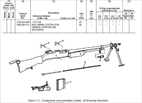 OPERATOR'S MANUAL FOR RIFLE, CALIBER .30, AUTOMATIC
