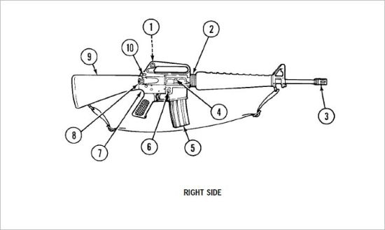 Operator's Manual for RIFLE, 5.56-MM, M16, RIFLE, 5.56-MM
