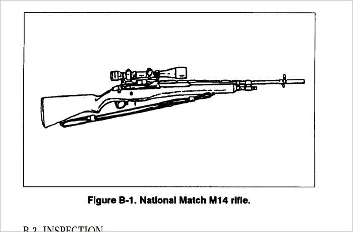 M21 SNIPER WEAPON SYSTEM, Plus 500 free US military