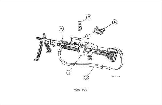 OPERATOR'S MANUAL FOR MACHINE GUN, 7.62-MM, M60 W/E, AND
