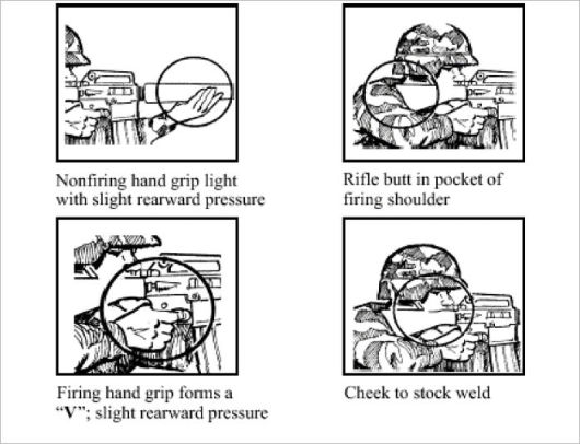 Basic Rifle Markmanship Coaches Checklist, GTA 07-01-043