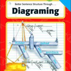 Better Sentence Structure Through Diagramming 2007 Chevy Avalanche Parts Diagram Through...diagraming By Gregg Carnevale, Mark Dressel, Greg Carnevale ...