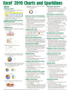 Microsoft excel charts  sparklines quick reference guide cheat sheet of instructions tips shortcuts laminated card by beezix also rh barnesandnoble
