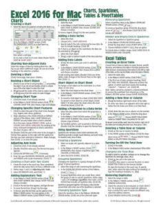 Excel for mac charts sparklines tables  pivottables quick reference guide also rh barnesandnoble