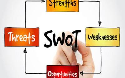 What is a SWOT Analysis and why should you care!